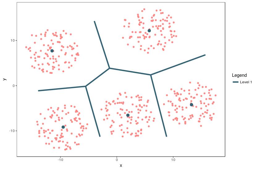 Understanding Quantization Error