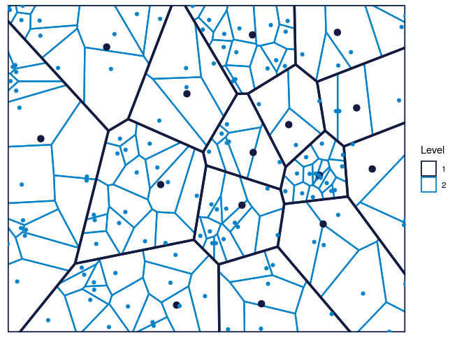 Figure 4: The Voronoi tessellation for level 2 shown for the 225 cells in the dataset 'computers'